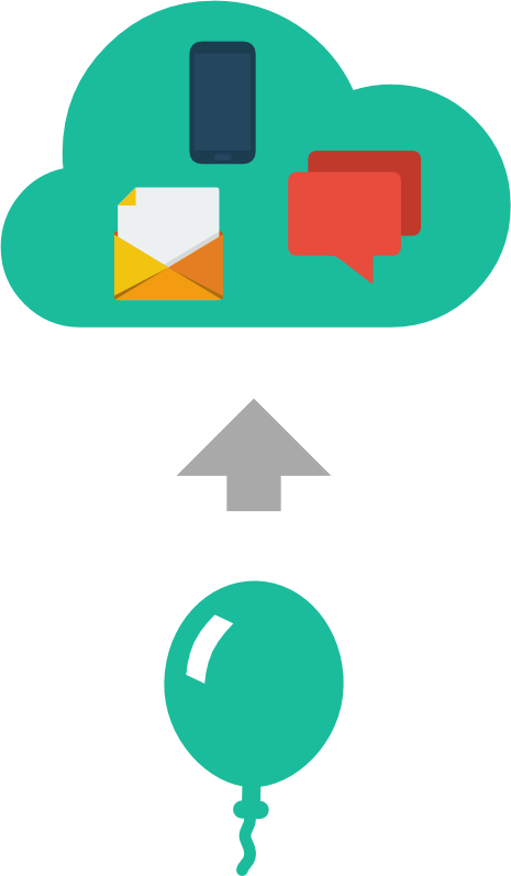 Swell-cloud-notifications